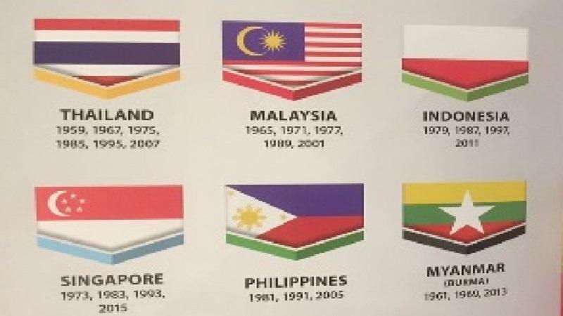 มาเลย์ขอโทษอินโดฯธงชาติกลับหัว